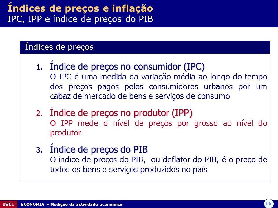Índices de preços e inflação IPC, IPP e índice de preços do PIB