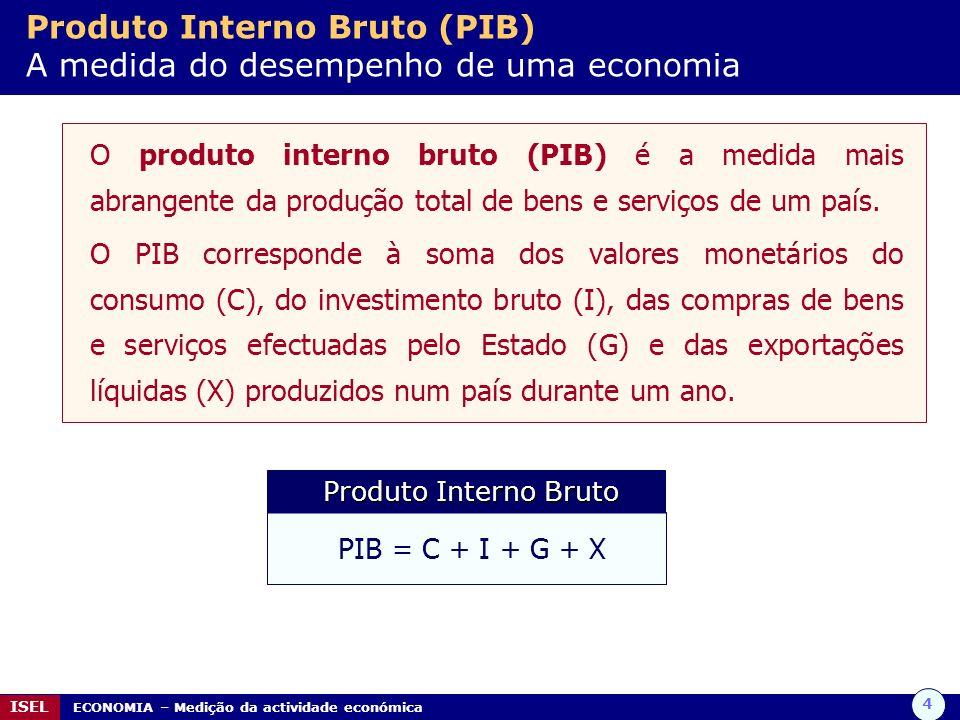 Produto Interno Bruto (PIB) A medida do desempenho de uma economia