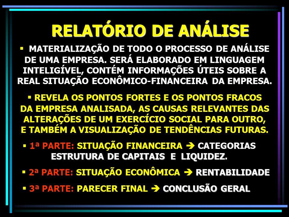 RELATÓRIO DE ANÁLISE