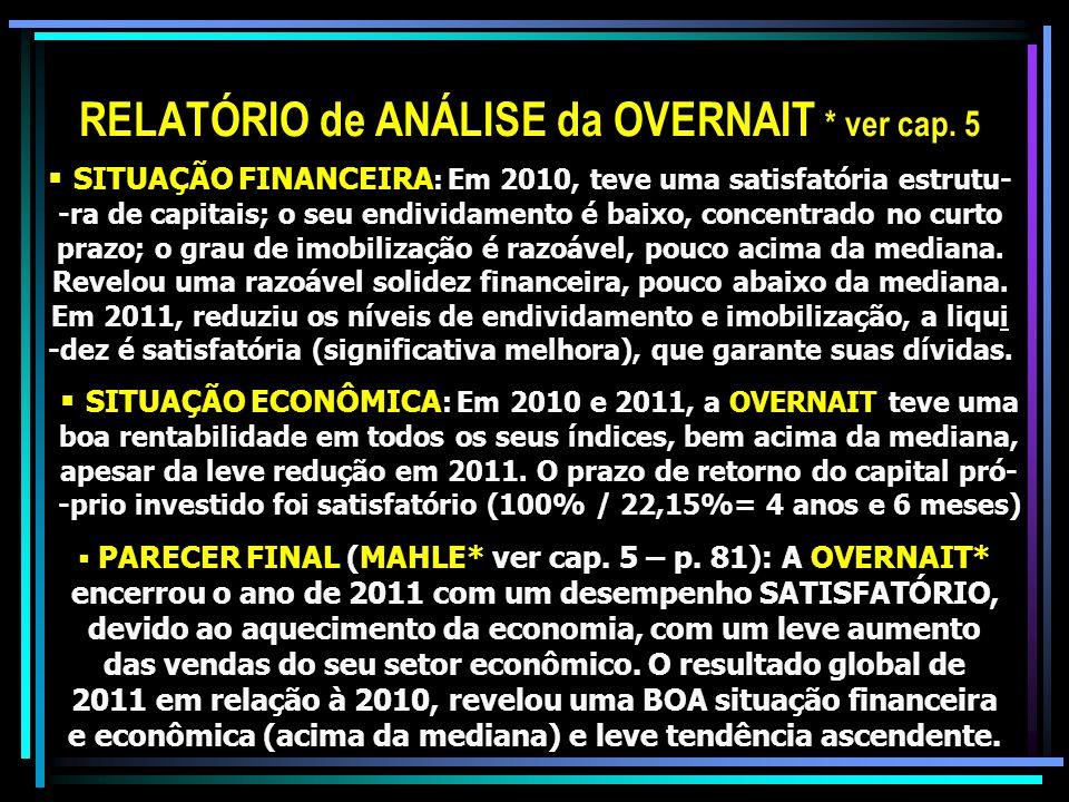 RELATÓRIO de ANÁLISE da OVERNAIT * ver cap. 5