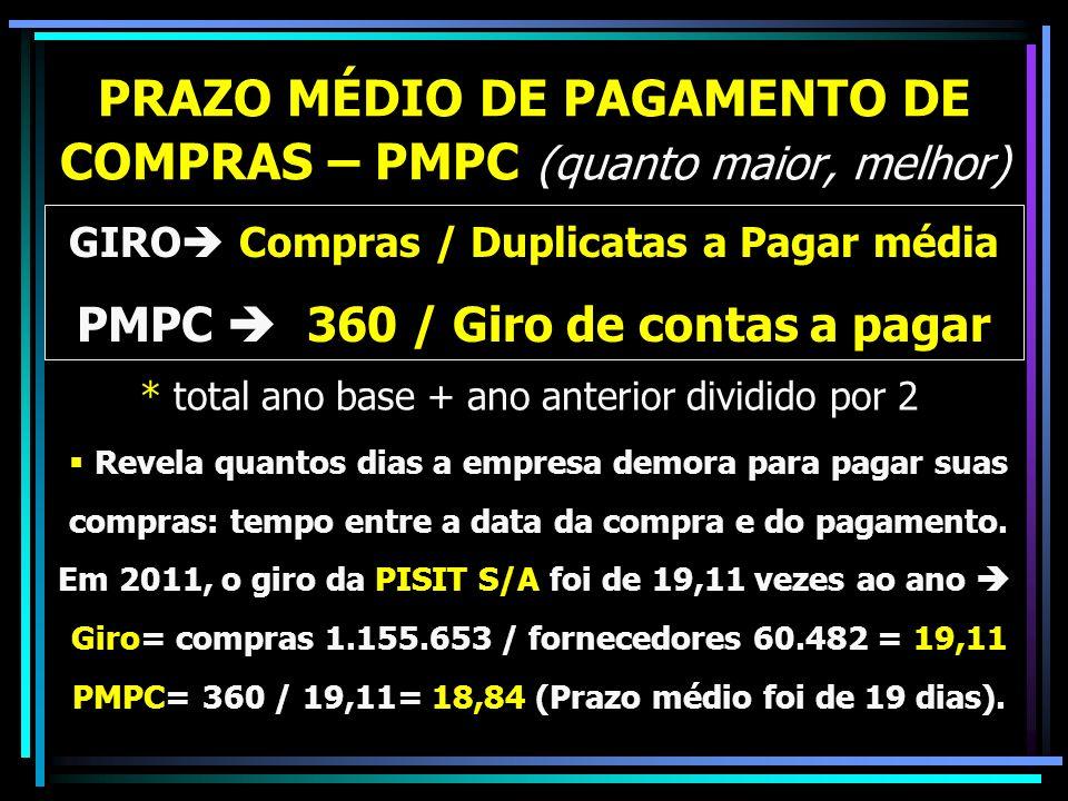 PRAZO MÉDIO DE PAGAMENTO DE COMPRAS – PMPC (quanto maior, melhor)
