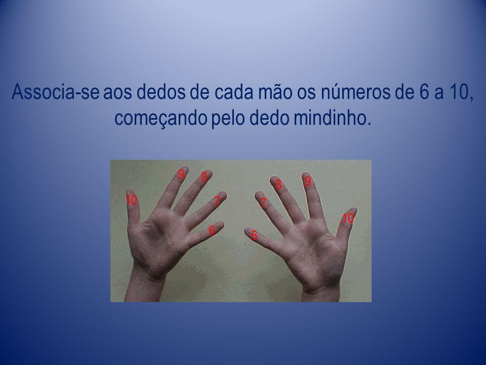 Associa-se aos dedos de cada mão os números de 6 a 10, começando pelo dedo mindinho.