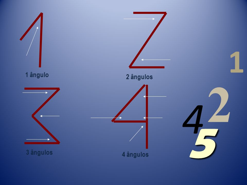 1 1 ângulo 2 ângulos 2 4 5 3 ângulos 4 ângulos