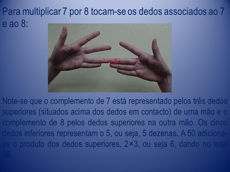 Para multiplicar 7 por 8 tocam-se os dedos associados ao 7 e ao 8: