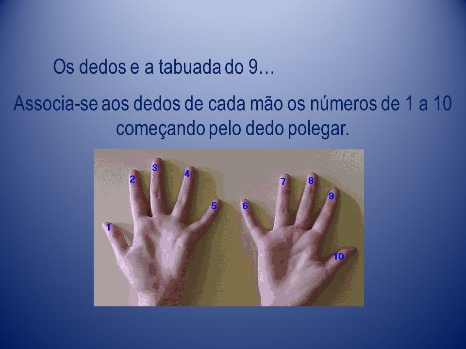 Os dedos e a tabuada do 9… Associa-se aos dedos de cada mão os números de 1 a 10 começando pelo dedo polegar.
