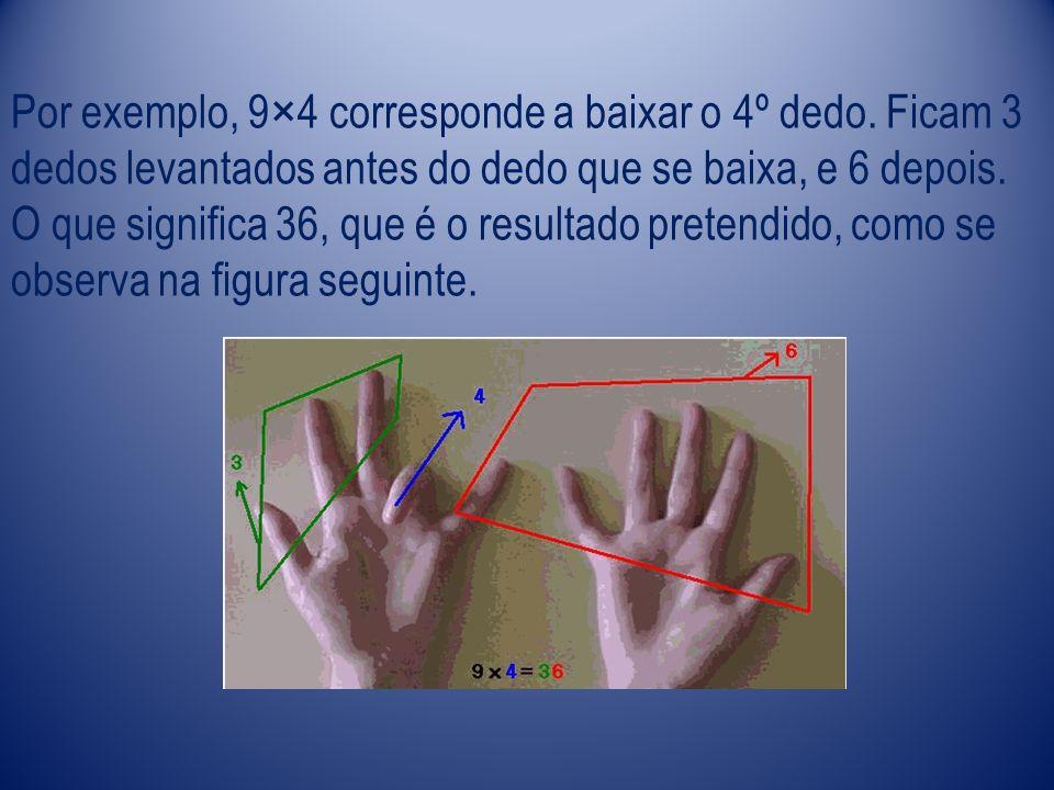 Por exemplo, 9×4 corresponde a baixar o 4º dedo