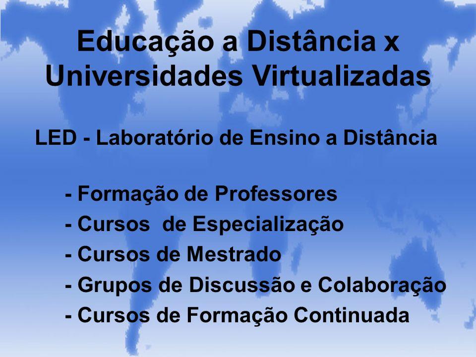 Educação a Distância x Universidades Virtualizadas