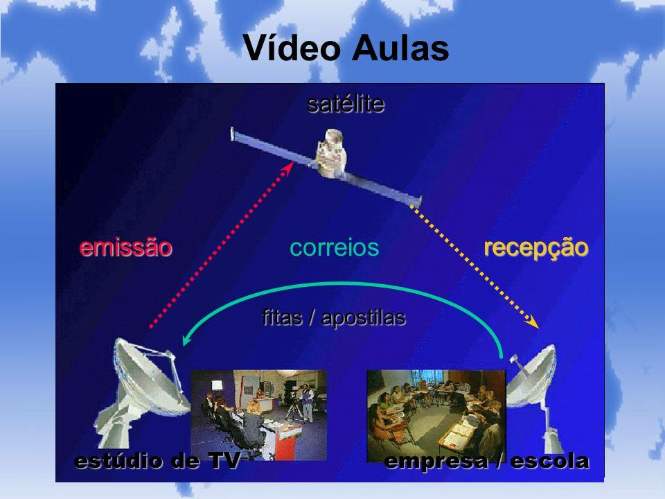 Vídeo Aulas satélite emissão correios recepção fitas / apostilas