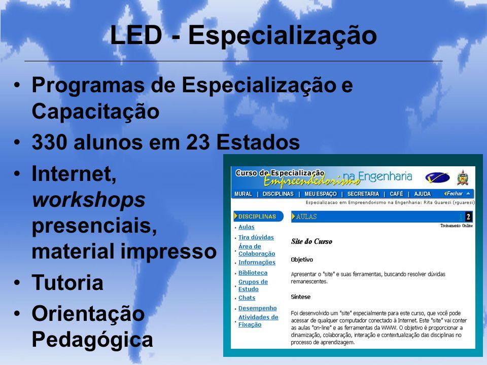 LED - Especialização Programas de Especialização e Capacitação