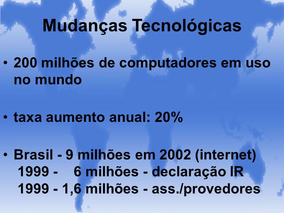 Mudanças Tecnológicas