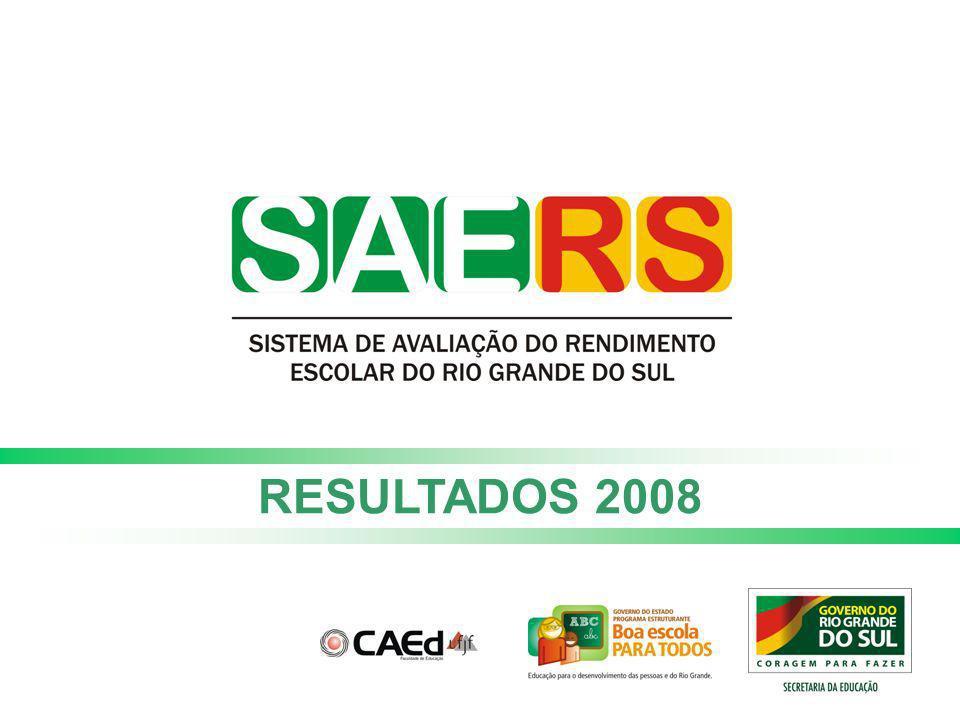 RESULTADOS 2008