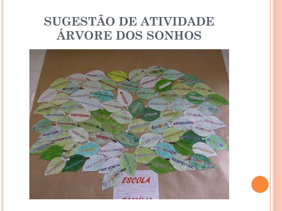 SUGESTÃO DE ATIVIDADE ÁRVORE DOS SONHOS