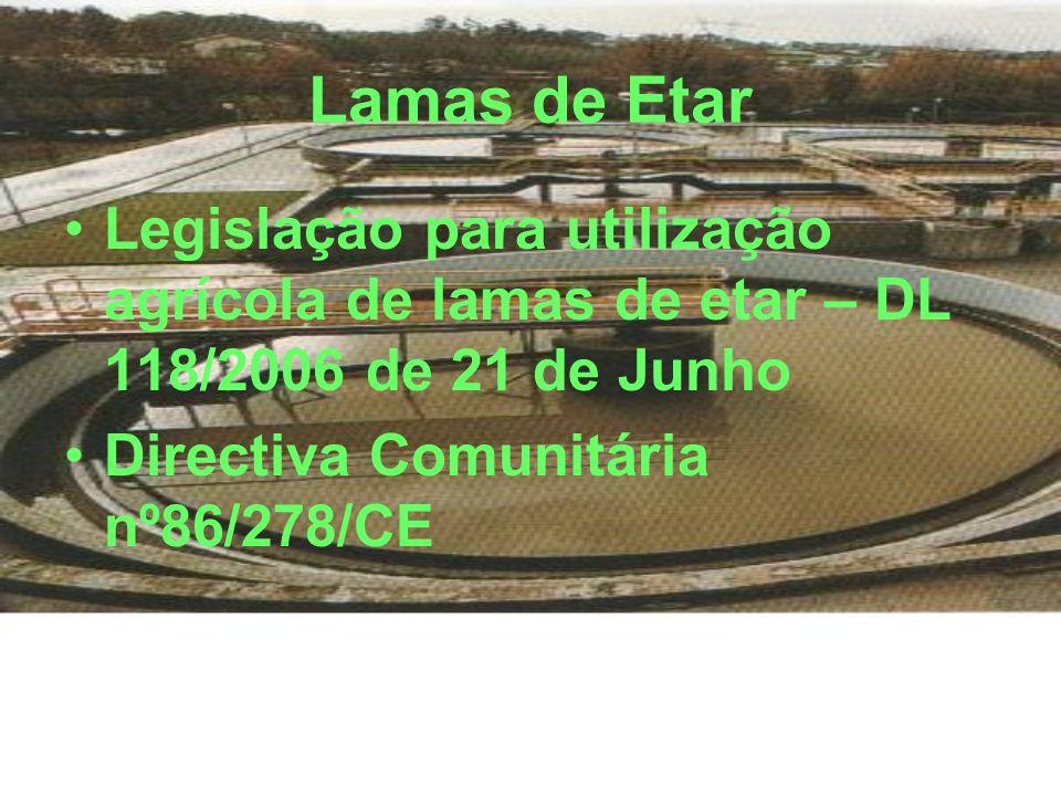 Lamas de Etar Legislação para utilização agrícola de lamas de etar – DL 118/2006 de 21 de Junho.