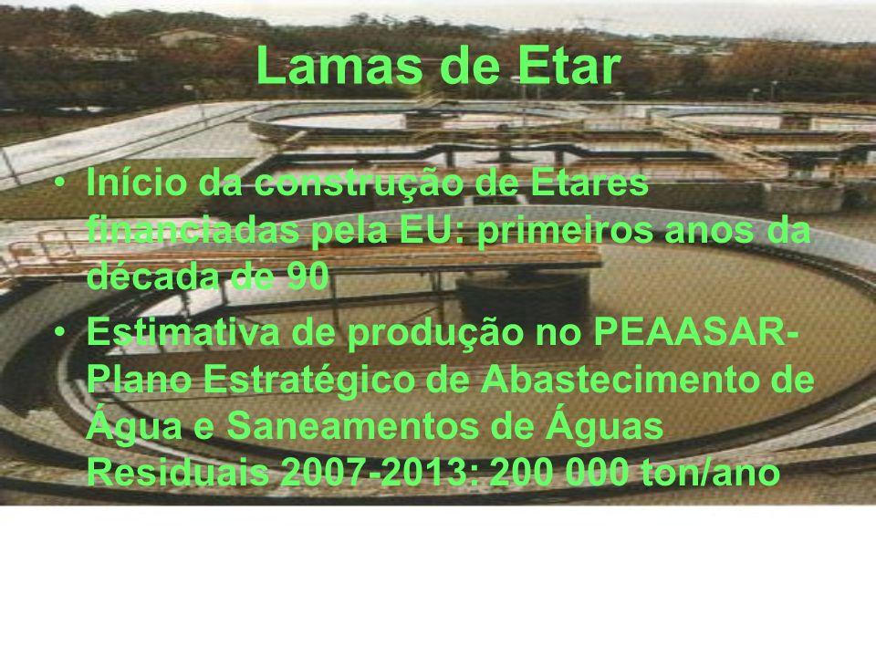 Lamas de Etar Início da construção de Etares financiadas pela EU: primeiros anos da década de 90.