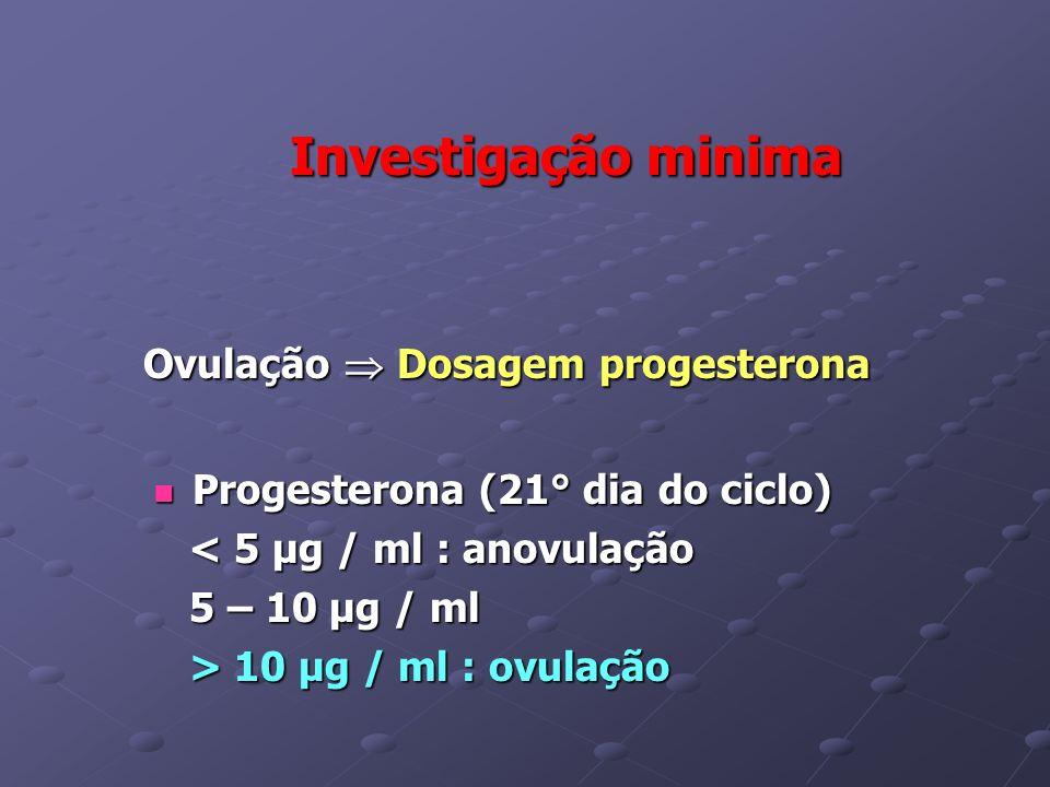 Investigação minima Ovulação  Dosagem progesterona