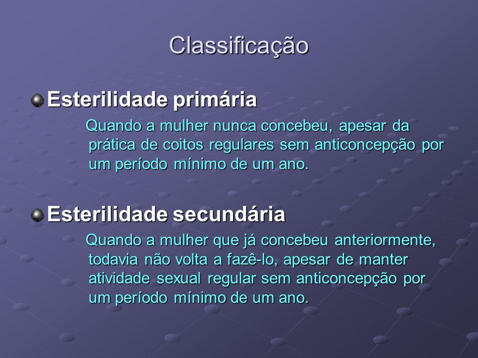 Classificação Esterilidade primária Esterilidade secundária