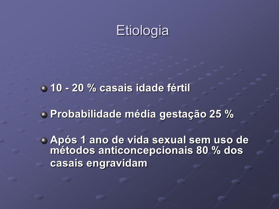 Etiologia 10 - 20 % casais idade fértil
