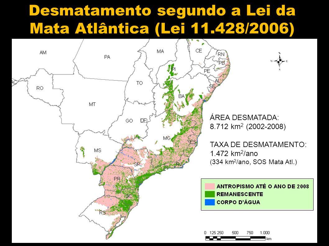 Desmatamento segundo a Lei da Mata Atlântica (Lei 11.428/2006)