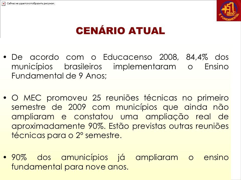 CENÁRIO ATUAL De acordo com o Educacenso 2008, 84,4% dos municípios brasileiros implementaram o Ensino Fundamental de 9 Anos;
