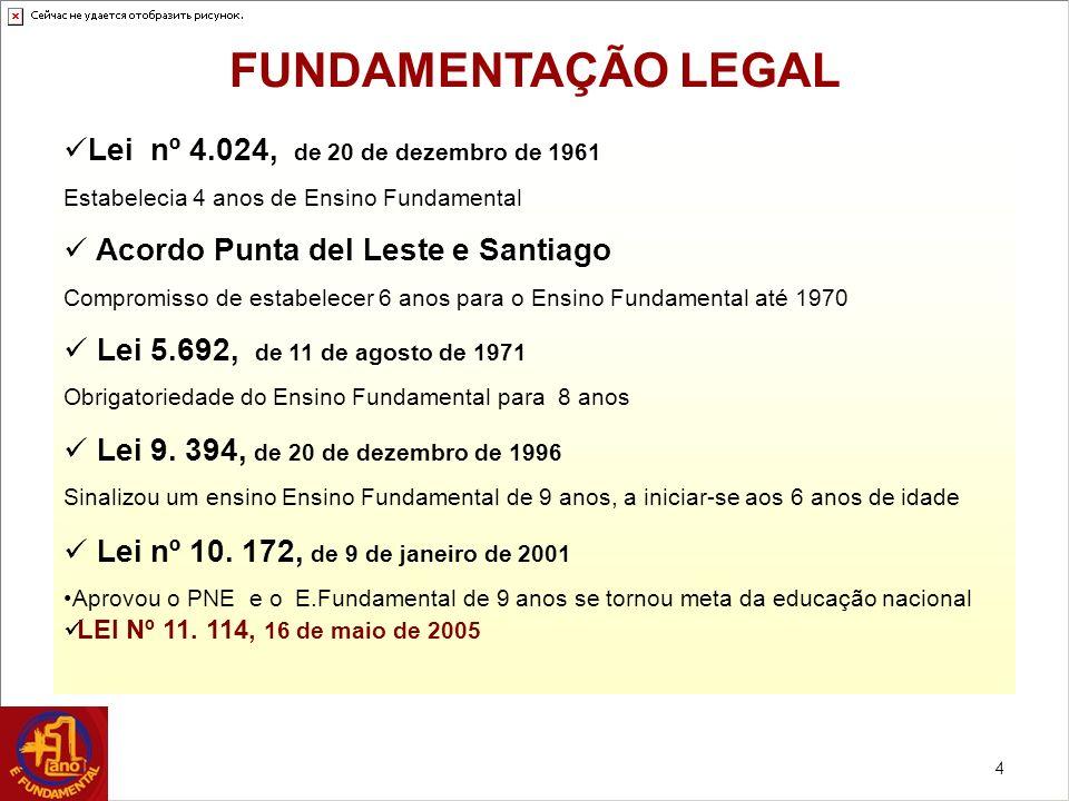 FUNDAMENTAÇÃO LEGAL Lei nº 4.024, de 20 de dezembro de 1961