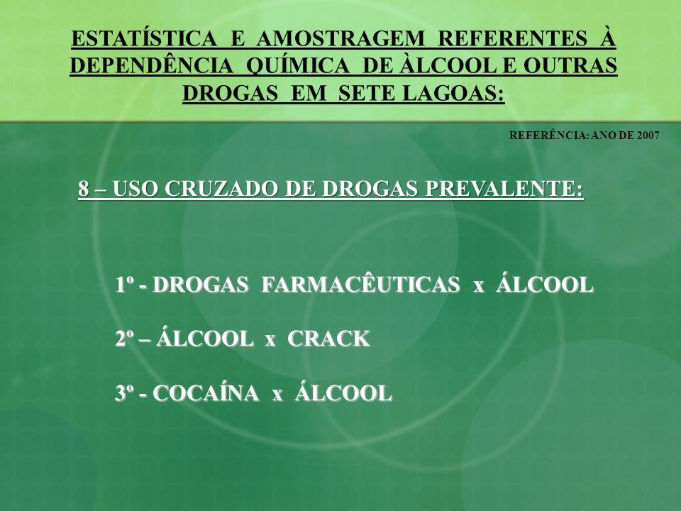 8 – USO CRUZADO DE DROGAS PREVALENTE: