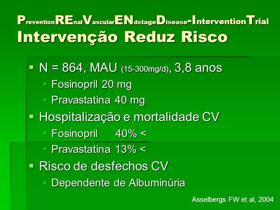 Hospitalização e mortalidade CV