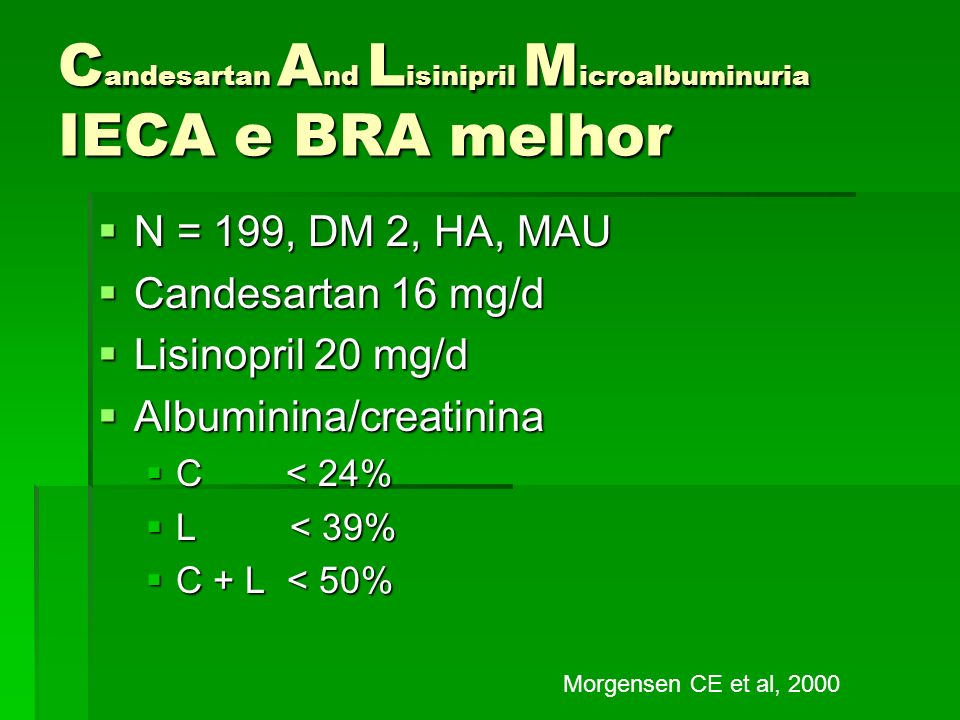 Candesartan And Lisinipril Microalbuminuria IECA e BRA melhor