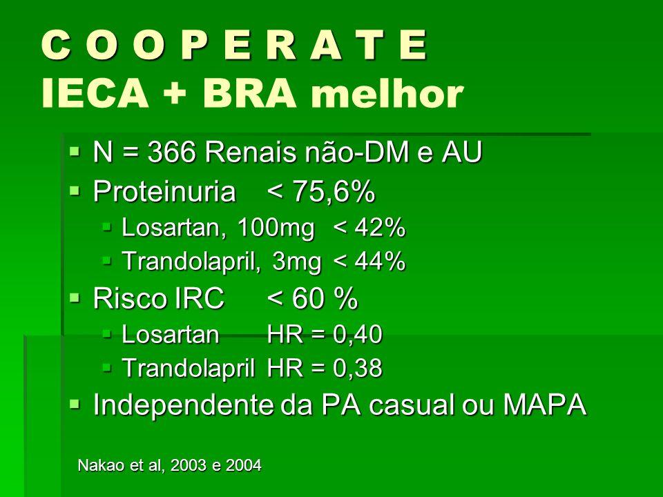 C O O P E R A T E IECA + BRA melhor
