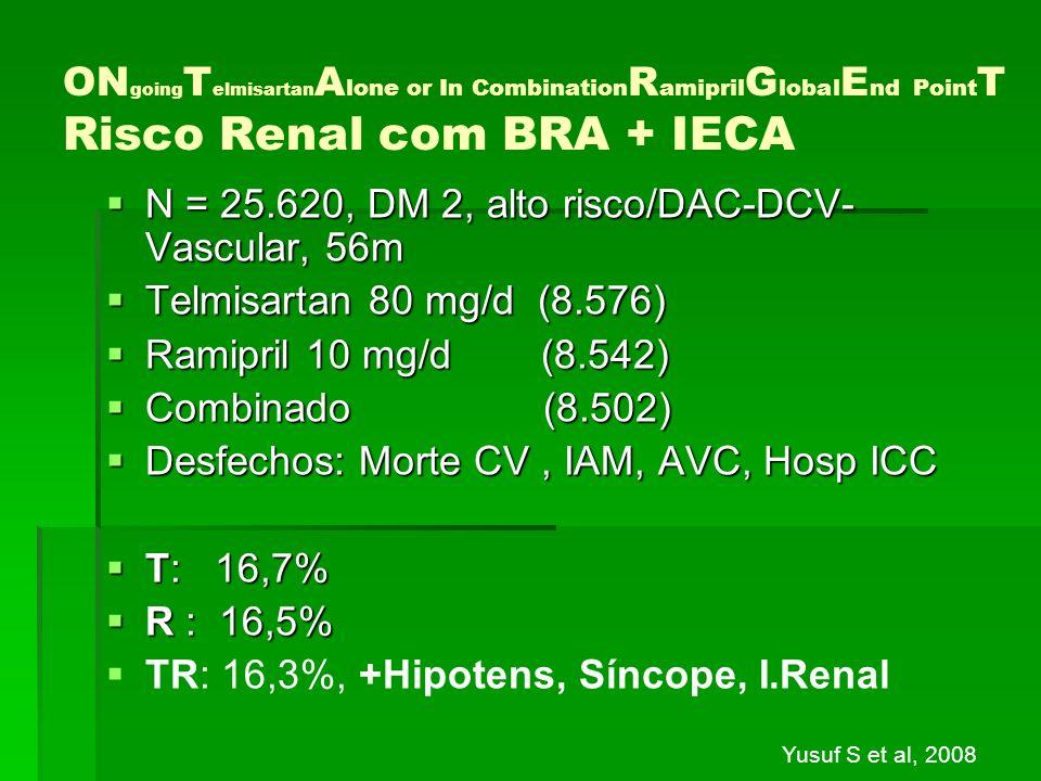N = 25.620, DM 2, alto risco/DAC-DCV-Vascular, 56m
