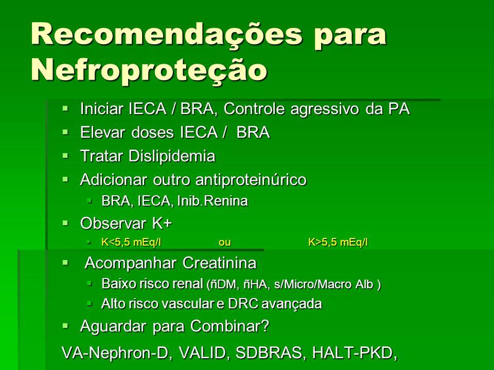Recomendações para Nefroproteção