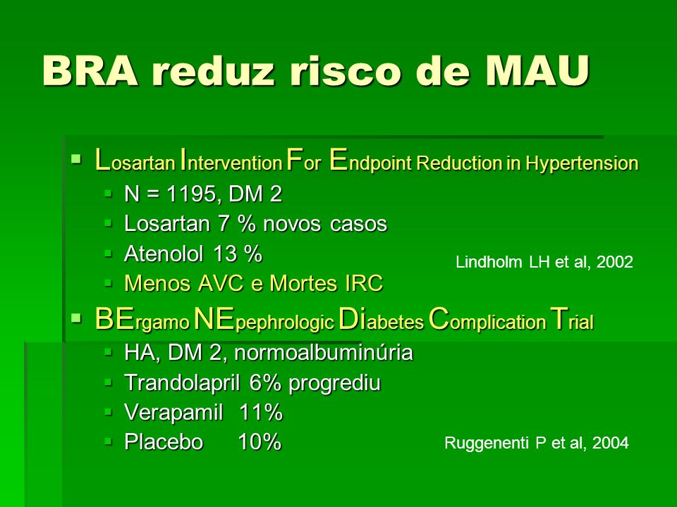BRA reduz risco de MAU Losartan Intervention For Endpoint Reduction in Hypertension. N = 1195, DM 2.