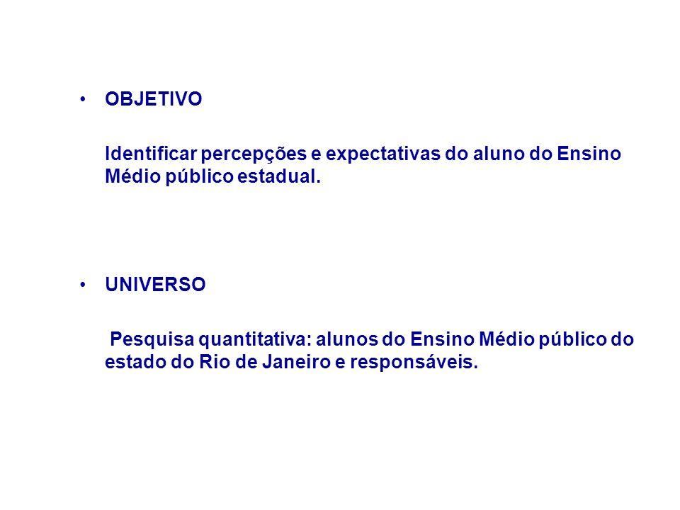 OBJETIVO Identificar percepções e expectativas do aluno do Ensino Médio público estadual. UNIVERSO.