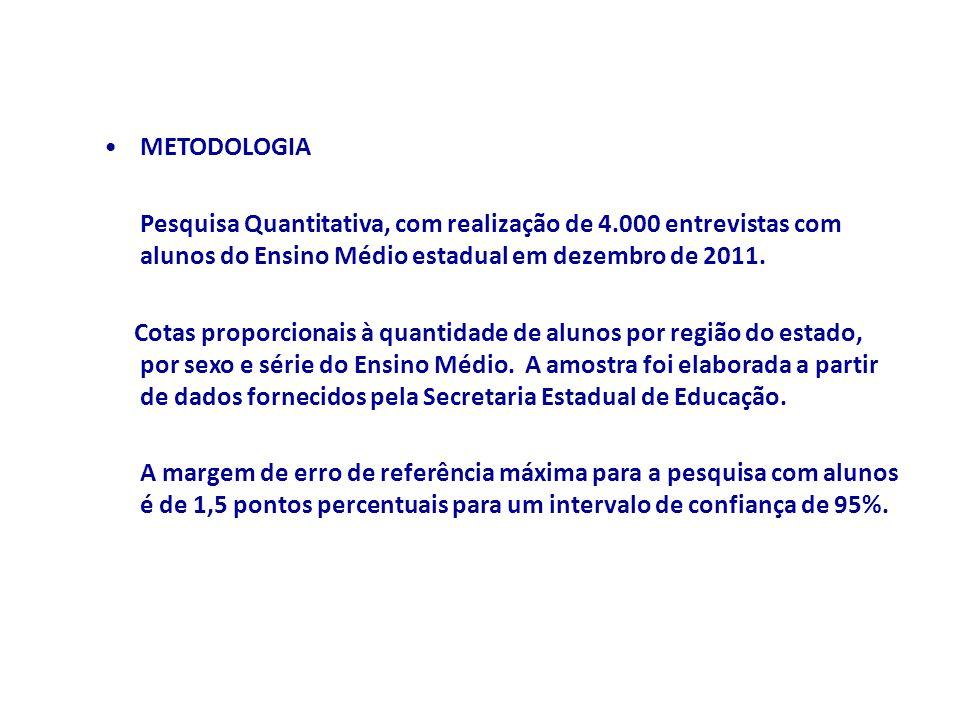 METODOLOGIA Pesquisa Quantitativa, com realização de 4.000 entrevistas com alunos do Ensino Médio estadual em dezembro de 2011.