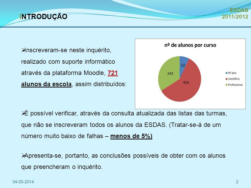 ESDAS 2011/2012 INTRODUÇÃO.