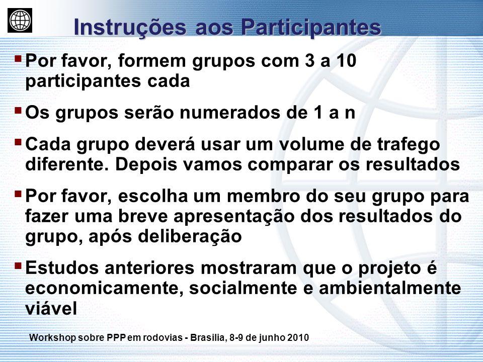 Instruções aos Participantes