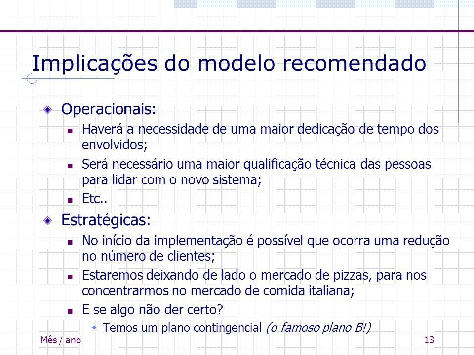 Implicações do modelo recomendado