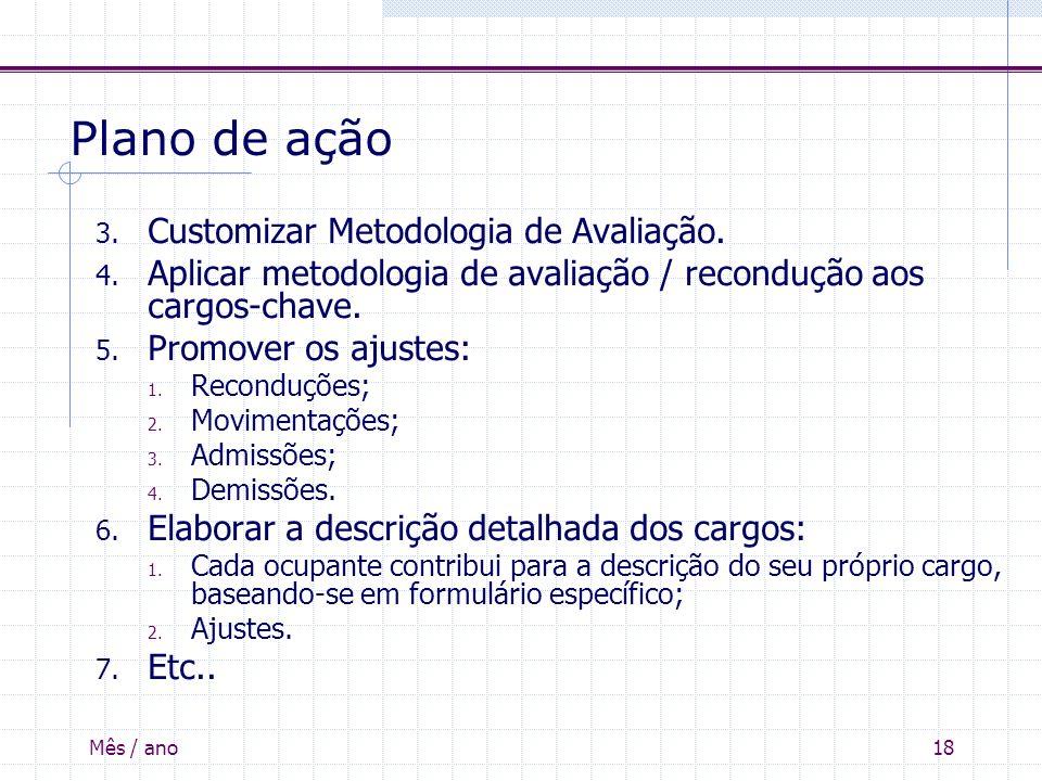 Plano de ação Customizar Metodologia de Avaliação.