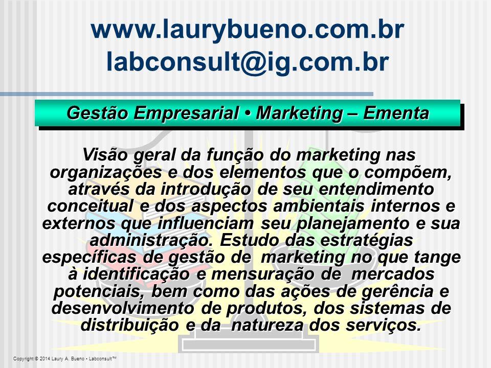 Gestão Empresarial • Marketing – Ementa