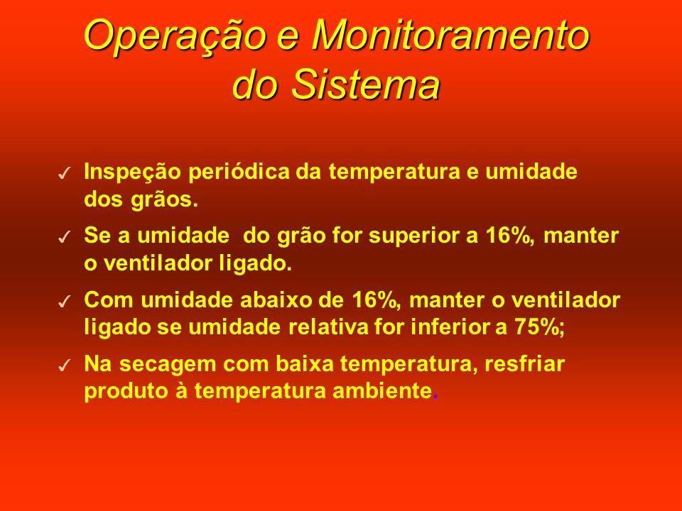 Operação e Monitoramento do Sistema