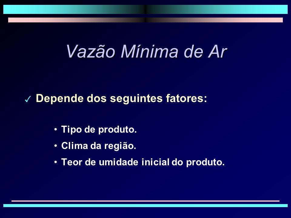 Vazão Mínima de Ar Depende dos seguintes fatores: Tipo de produto.
