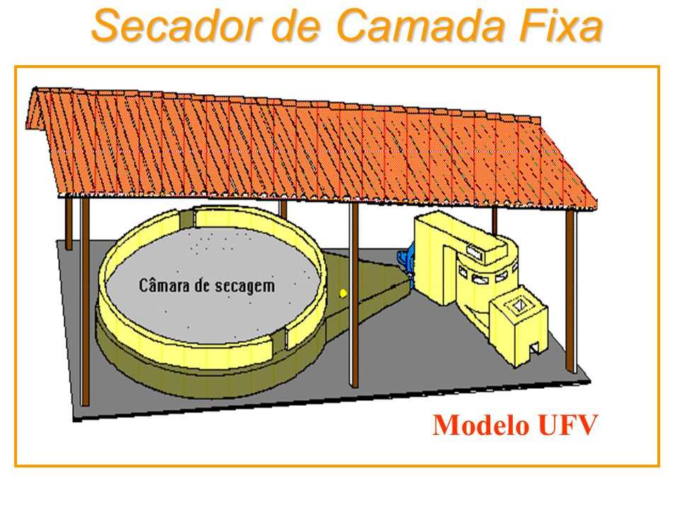 Secador de Camada Fixa Modelo UFV