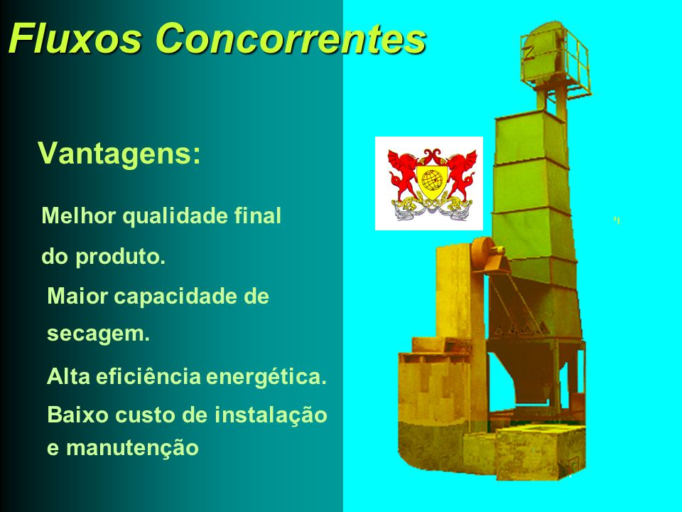 Fluxos Concorrentes Vantagens: Melhor qualidade final do produto.