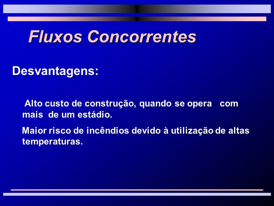 Fluxos Concorrentes Desvantagens: