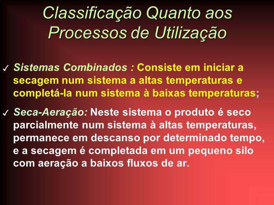 Classificação Quanto aos Processos de Utilização