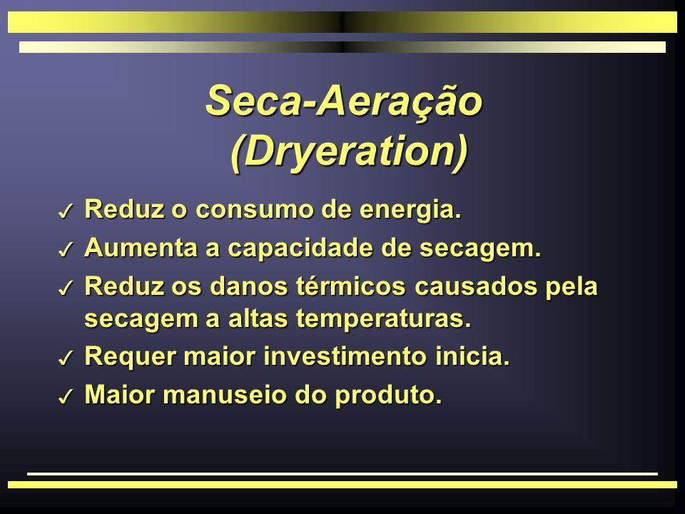 Seca-Aeração (Dryeration)