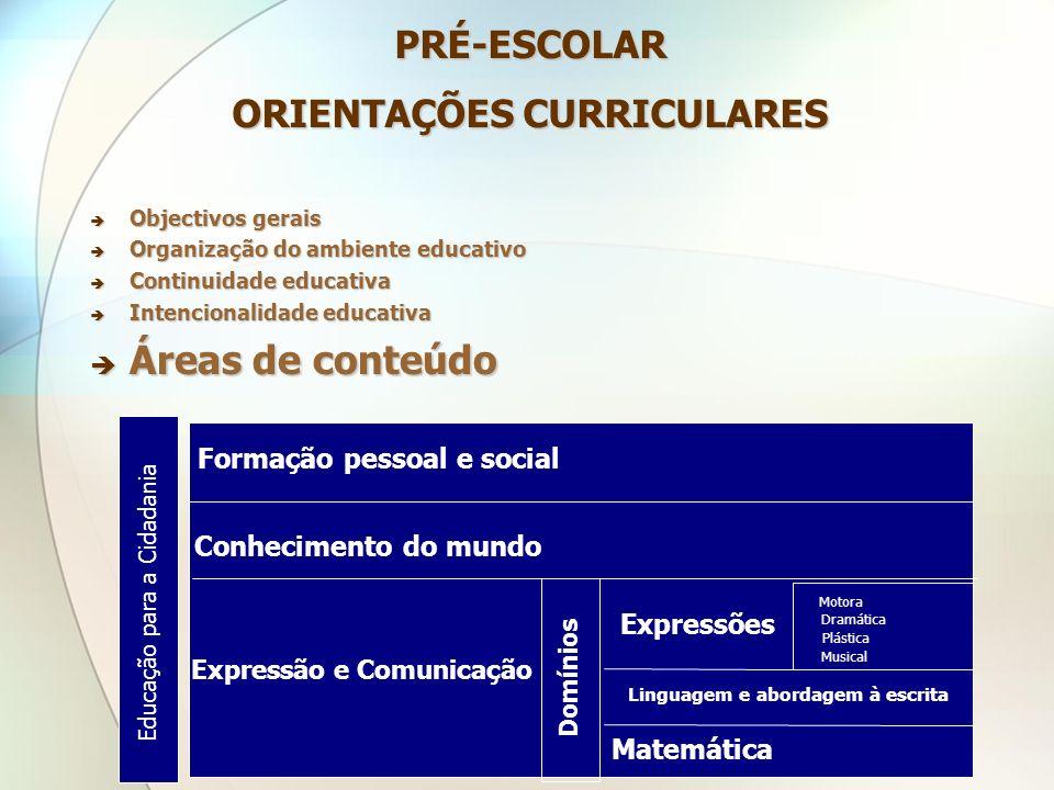 Áreas de conteúdo PRÉ-ESCOLAR ORIENTAÇÕES CURRICULARES