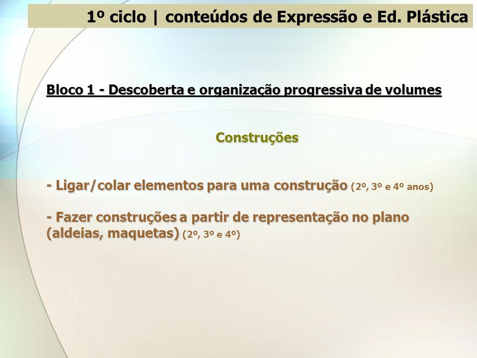 1º ciclo | conteúdos de Expressão e Ed. Plástica