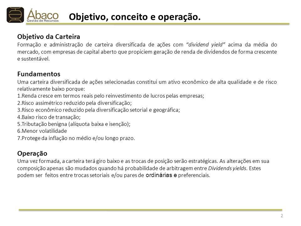 Objetivo, conceito e operação.