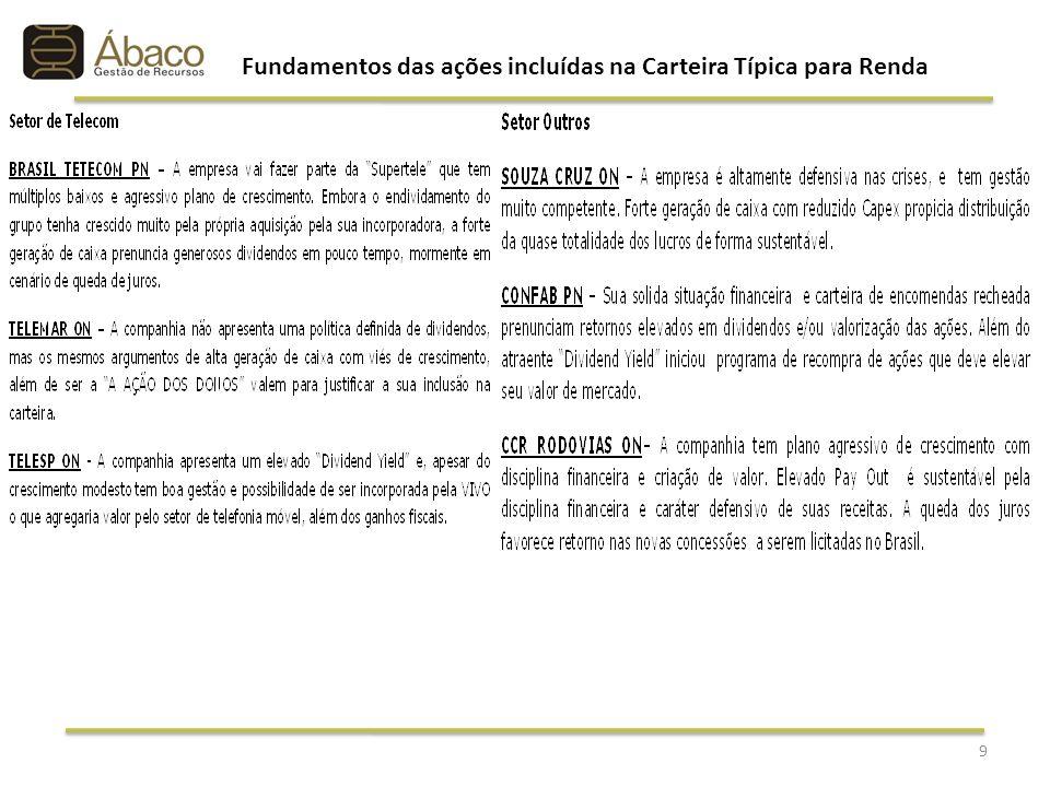 Fundamentos das ações incluídas na Carteira Típica para Renda