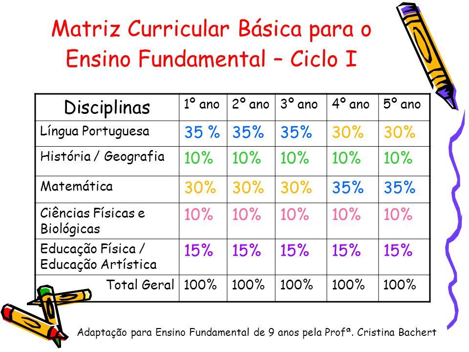 Matriz Curricular Básica para o Ensino Fundamental – Ciclo I